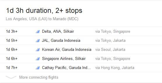 Flight From LA To Manado